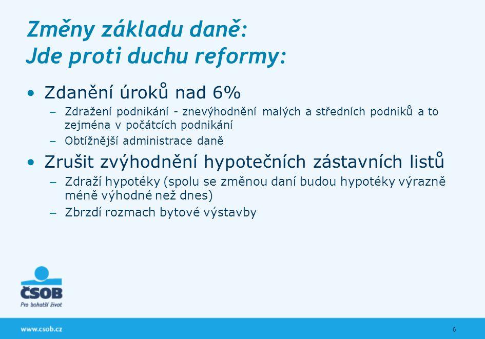 6 Změny základu daně: Jde proti duchu reformy: Zdanění úroků nad 6% – Zdražení podnikání - znevýhodnění malých a středních podniků a to zejména v počá