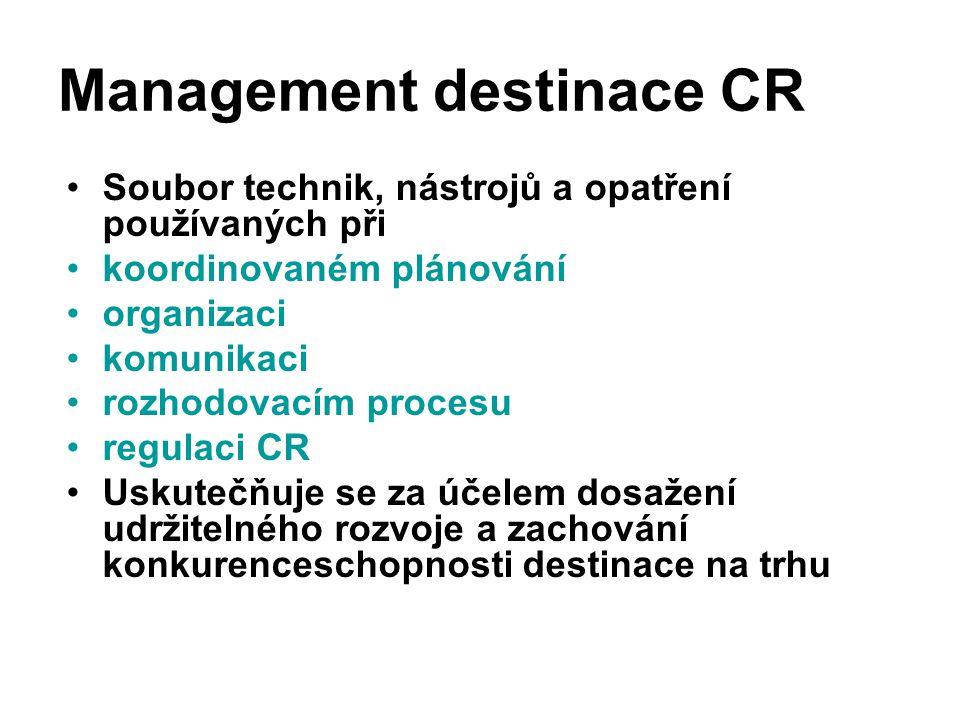 Management destinace CR Soubor technik, nástrojů a opatření používaných při koordinovaném plánování organizaci komunikaci rozhodovacím procesu regulac