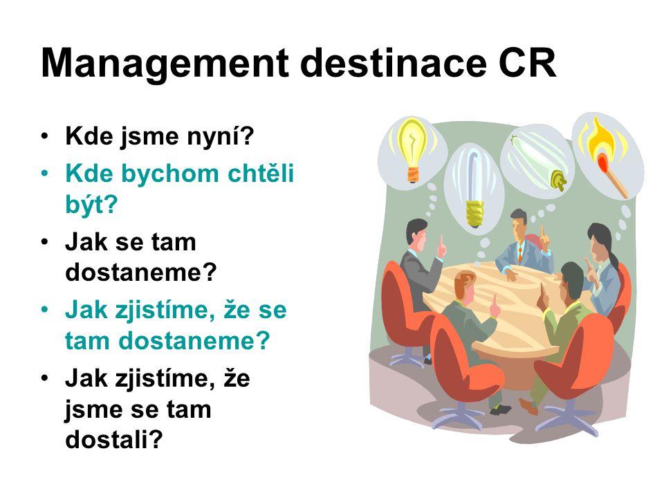 Management destinace CR Kde jsme nyní? Kde bychom chtěli být? Jak se tam dostaneme? Jak zjistíme, že se tam dostaneme? Jak zjistíme, že jsme se tam do