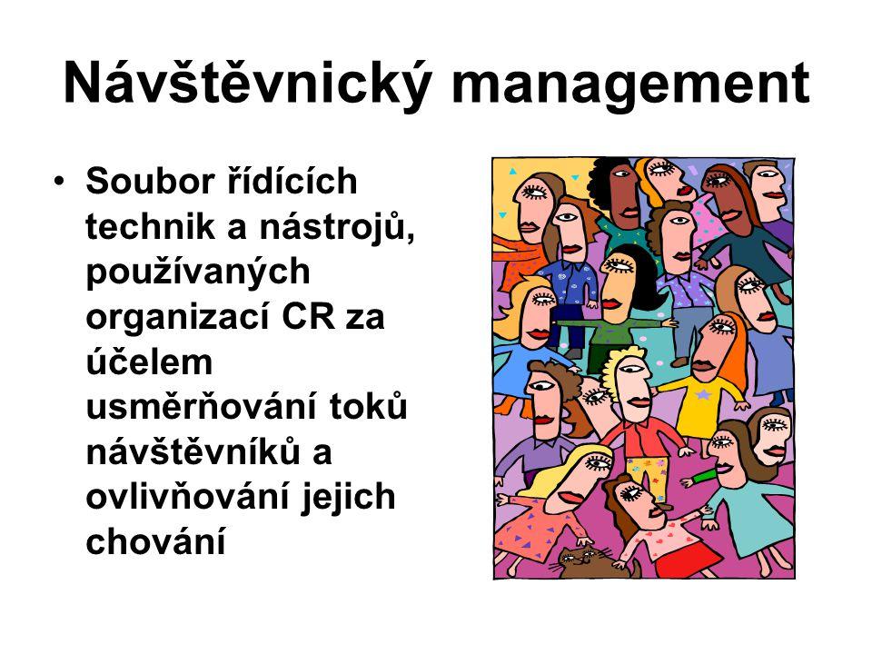 Návštěvnický management Soubor řídících technik a nástrojů, používaných organizací CR za účelem usměrňování toků návštěvníků a ovlivňování jejich chov