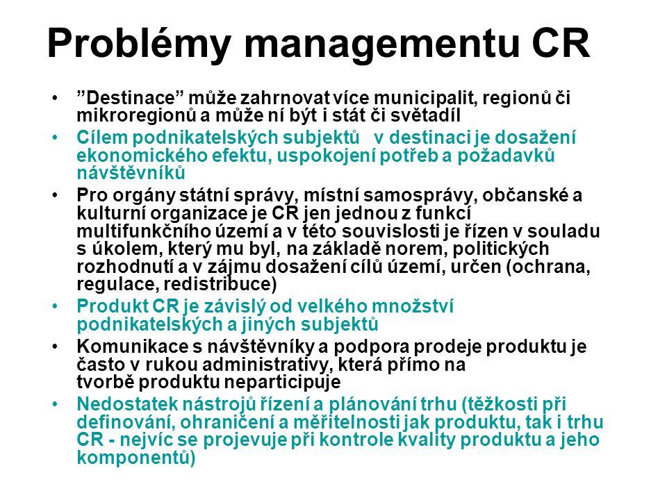 """Problémy managementu CR """"Destinace"""" může zahrnovat více municipalit, regionů či mikroregionů a může ní být i stát či světadíl Cílem podnikatelských su"""