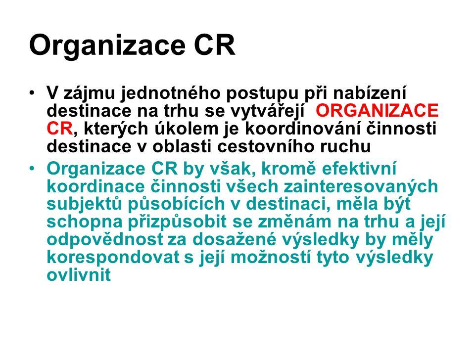 Organizace CR V zájmu jednotného postupu při nabízení destinace na trhu se vytvářejí ORGANIZACE CR, kterých úkolem je koordinování činnosti destinace