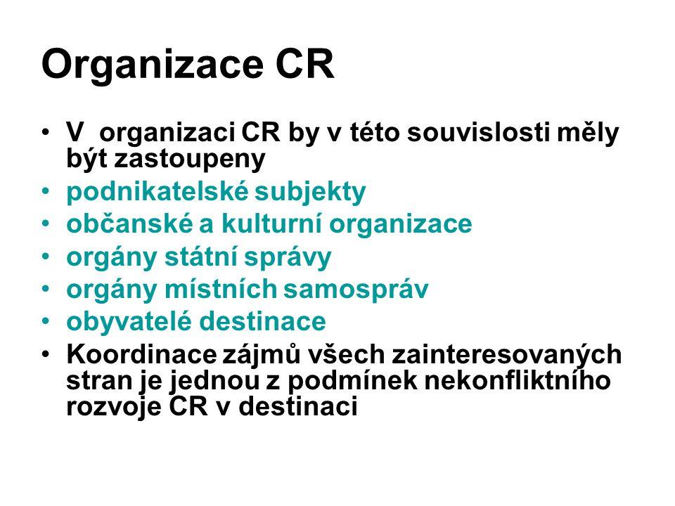 Organizace CR V organizaci CR by v této souvislosti měly být zastoupeny podnikatelské subjekty občanské a kulturní organizace orgány státní správy org