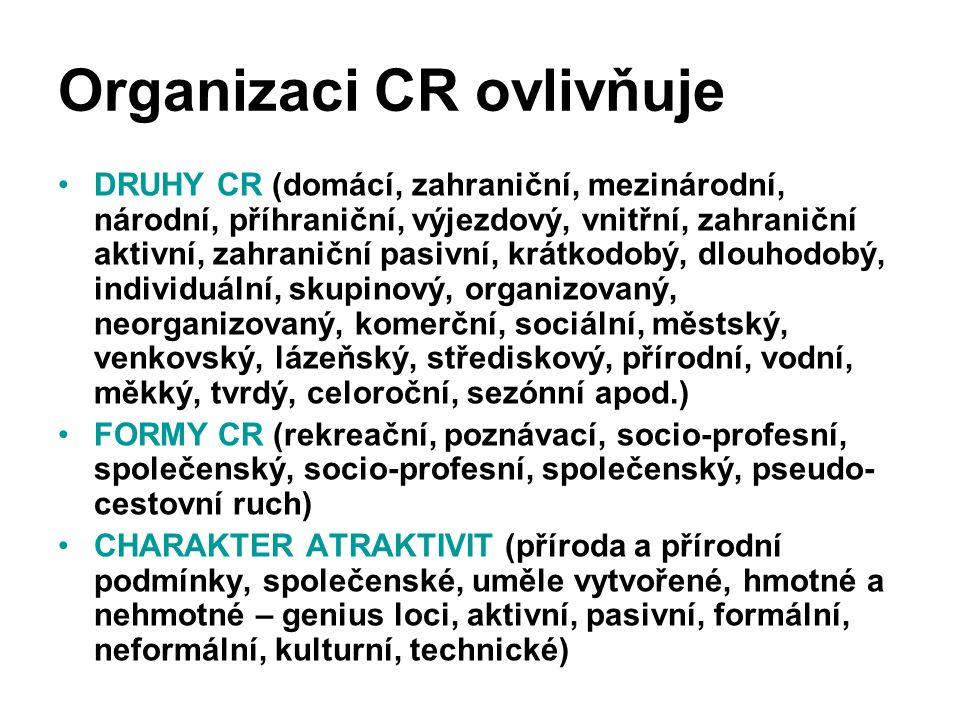 Organizaci CR ovlivňuje DRUHY CR (domácí, zahraniční, mezinárodní, národní, příhraniční, výjezdový, vnitřní, zahraniční aktivní, zahraniční pasivní, k