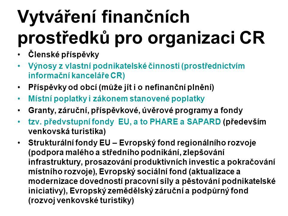 Vytváření finančních prostředků pro organizaci CR Členské příspěvky Výnosy z vlastní podnikatelské činnosti (prostřednictvím informační kanceláře CR)