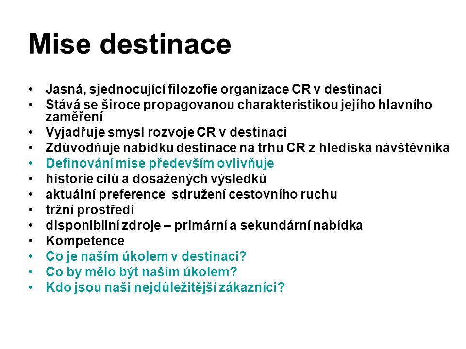 Mise destinace Jasná, sjednocující filozofie organizace CR v destinaci Stává se široce propagovanou charakteristikou jejího hlavního zaměření Vyjadřuj