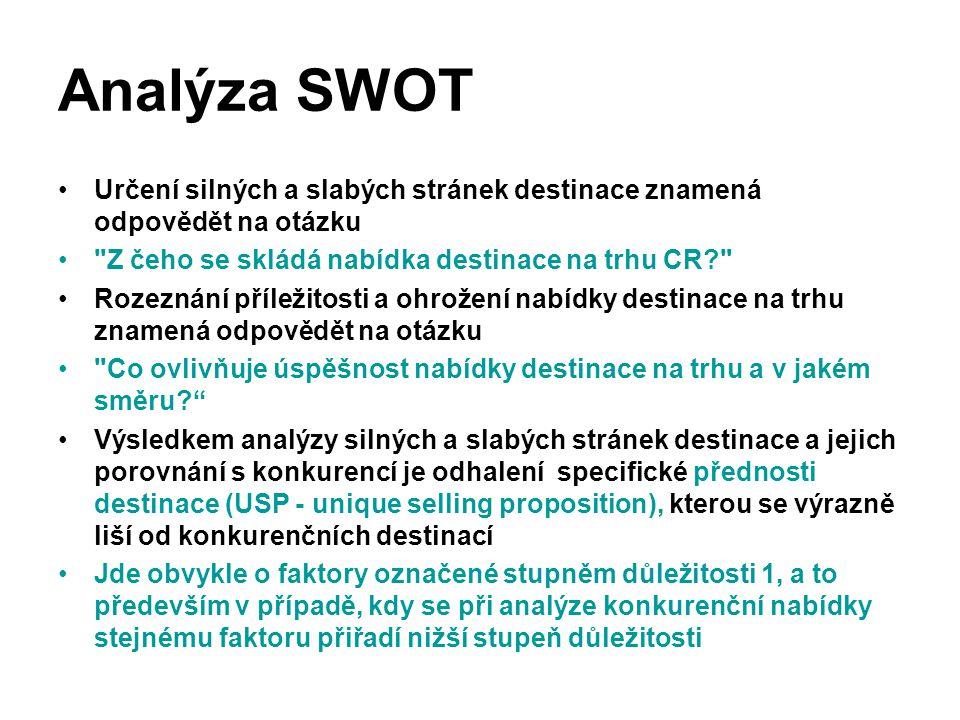 Analýza SWOT Určení silných a slabých stránek destinace znamená odpovědět na otázku