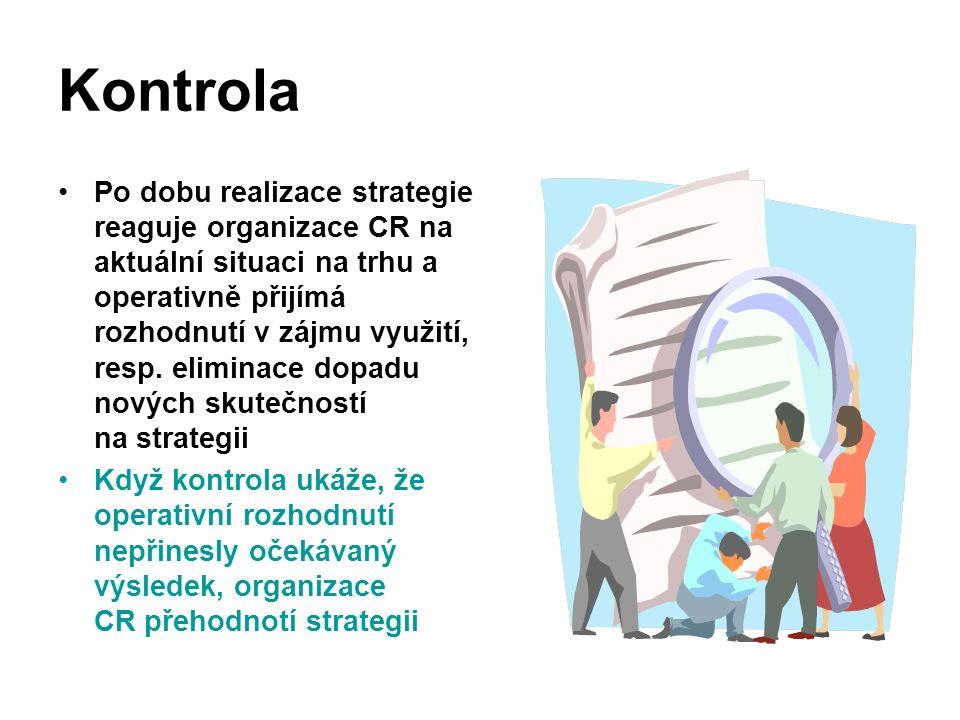 Kontrola Po dobu realizace strategie reaguje organizace CR na aktuální situaci na trhu a operativně přijímá rozhodnutí v zájmu využití, resp. eliminac