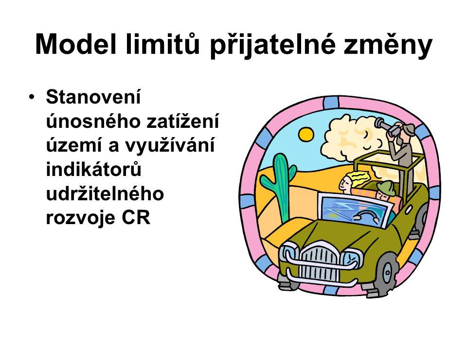 Model limitů přijatelné změny Stanovení únosného zatížení území a využívání indikátorů udržitelného rozvoje CR