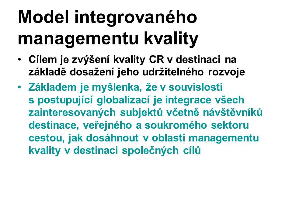 Model integrovaného managementu kvality Cílem je zvýšení kvality CR v destinaci na základě dosažení jeho udržitelného rozvoje Základem je myšlenka, že