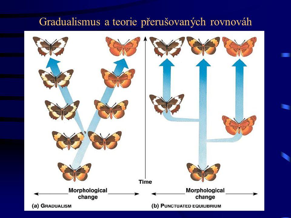 Gradualismus a teorie přerušovaných rovnováh