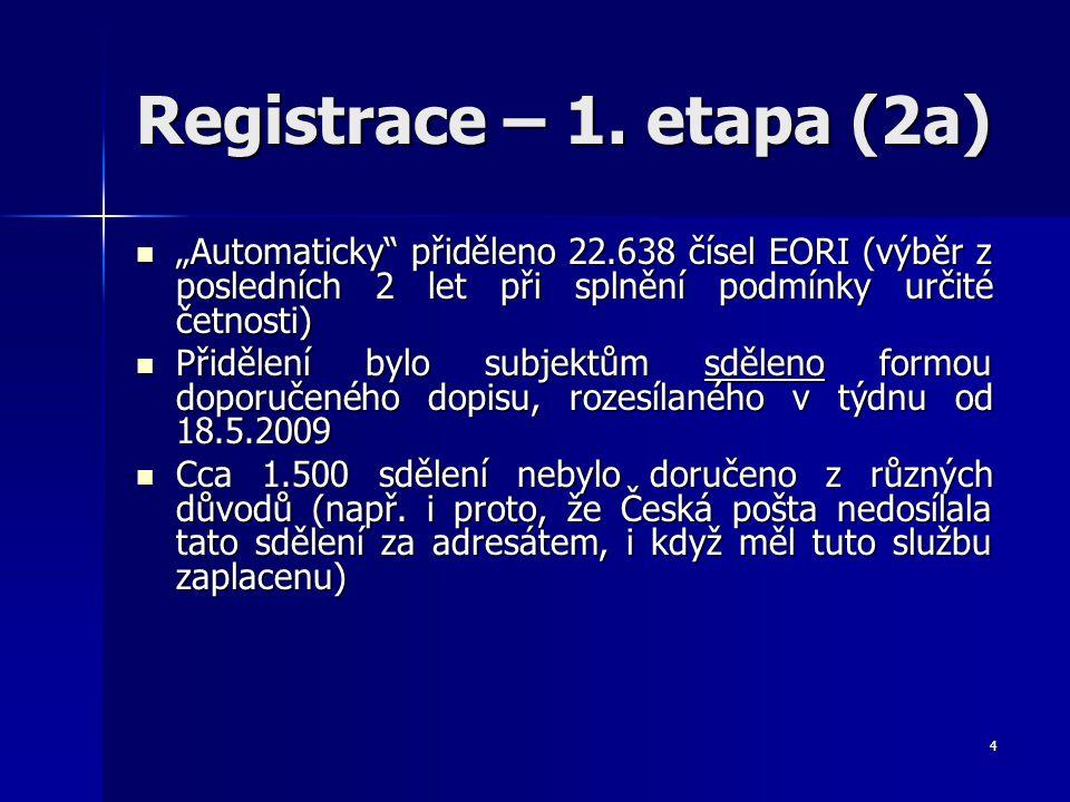 """4 Registrace – 1. etapa (2a) """"Automaticky"""" přiděleno 22.638 čísel EORI (výběr z posledních 2 let při splnění podmínky určité četnosti) """"Automaticky"""" p"""