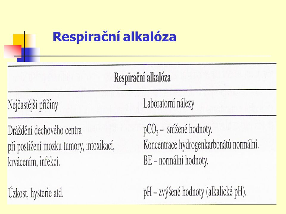 Respirační alkalóza