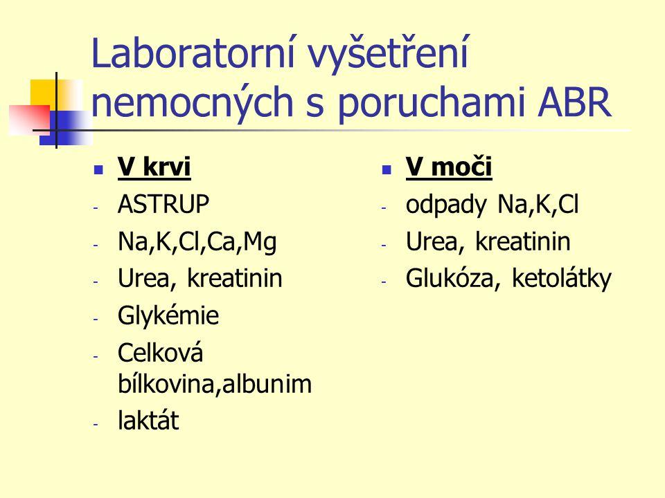 Základní parametry ABR pH = 7,36-7,44 pCO2 = 4,85-5,85 kPa pO2 = 9,5-14,5 kPa Odvozené: HCO3 = 24 mmol/l ( + - 2) BE ( přebytek bází ) = 0mmol/l (+ - 2) BD ( deficit bází ) = 0mmol/l (+ - 2)