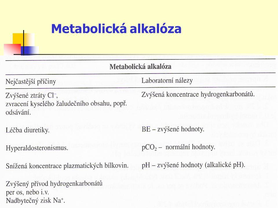 Respirační acidóza