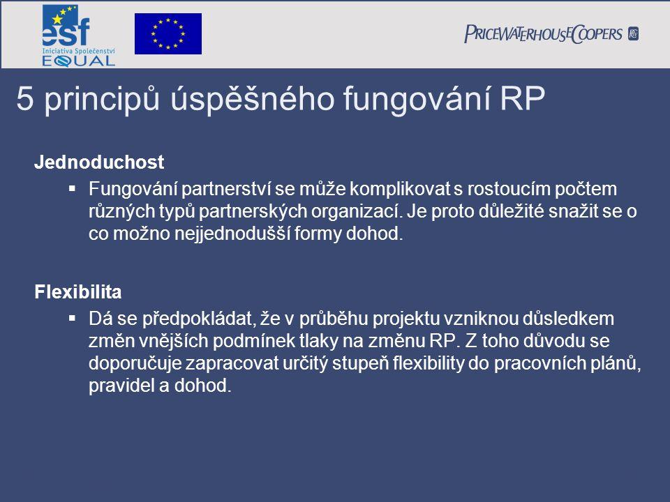 PricewaterhouseCoopers Date Page 14 5 principů úspěšného fungování RP Jednoduchost  Fungování partnerství se může komplikovat s rostoucím počtem různ