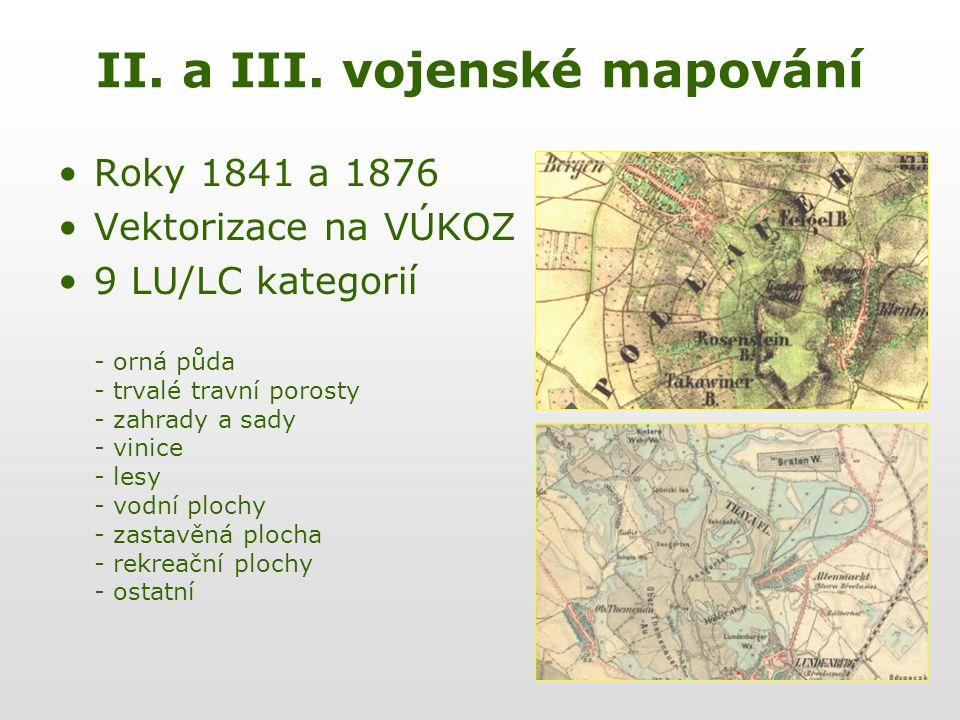II. a III. vojenské mapování Roky 1841 a 1876 Vektorizace na VÚKOZ 9 LU/LC kategorií - orná půda - trvalé travní porosty - zahrady a sady - vinice - l