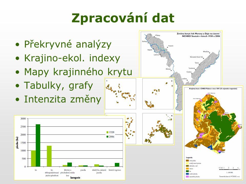Zpracování dat Překryvné analýzy Krajino-ekol. indexy Mapy krajinného krytu Tabulky, grafy Intenzita změny