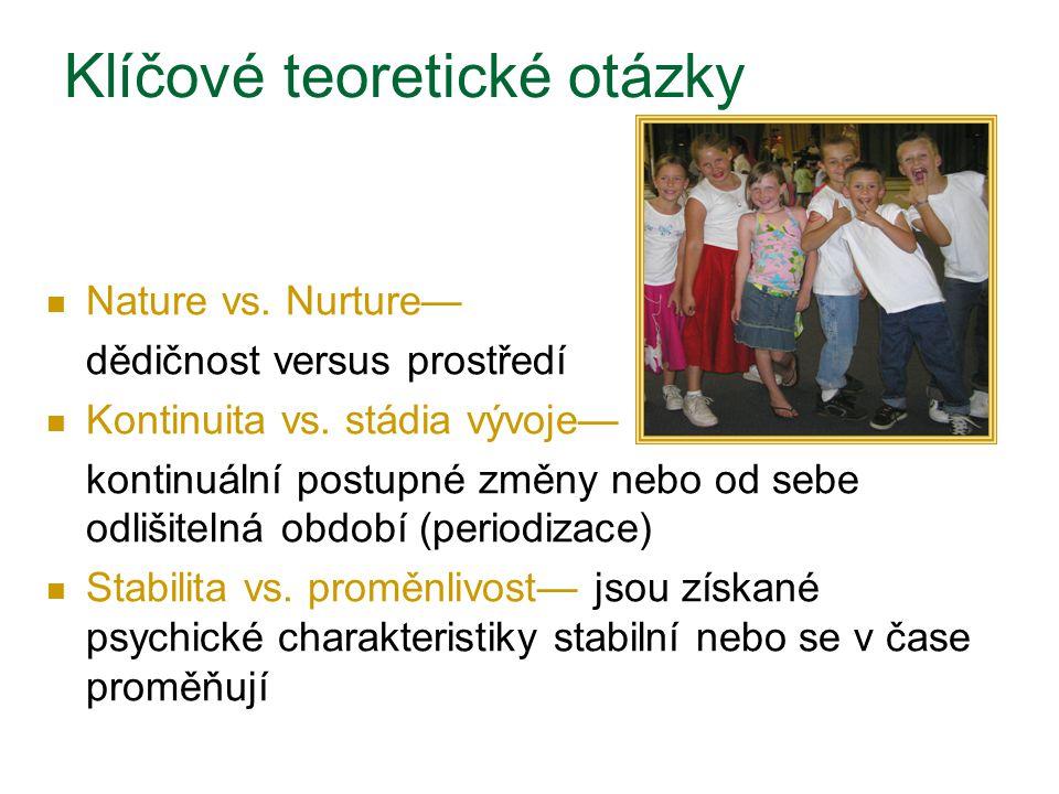 Klíčové teoretické otázky Nature vs.Nurture— dědičnost versus prostředí Kontinuita vs.