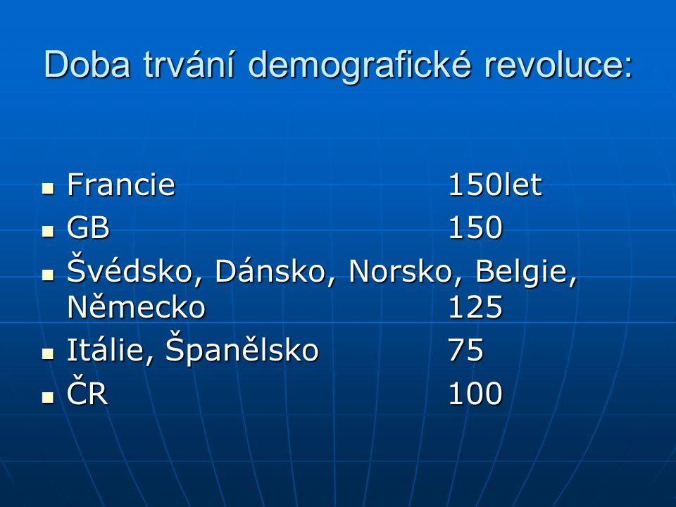 Doba trvání demografické revoluce: Francie150let Francie150let GB150 GB150 Švédsko, Dánsko, Norsko, Belgie, Německo125 Švédsko, Dánsko, Norsko, Belgie