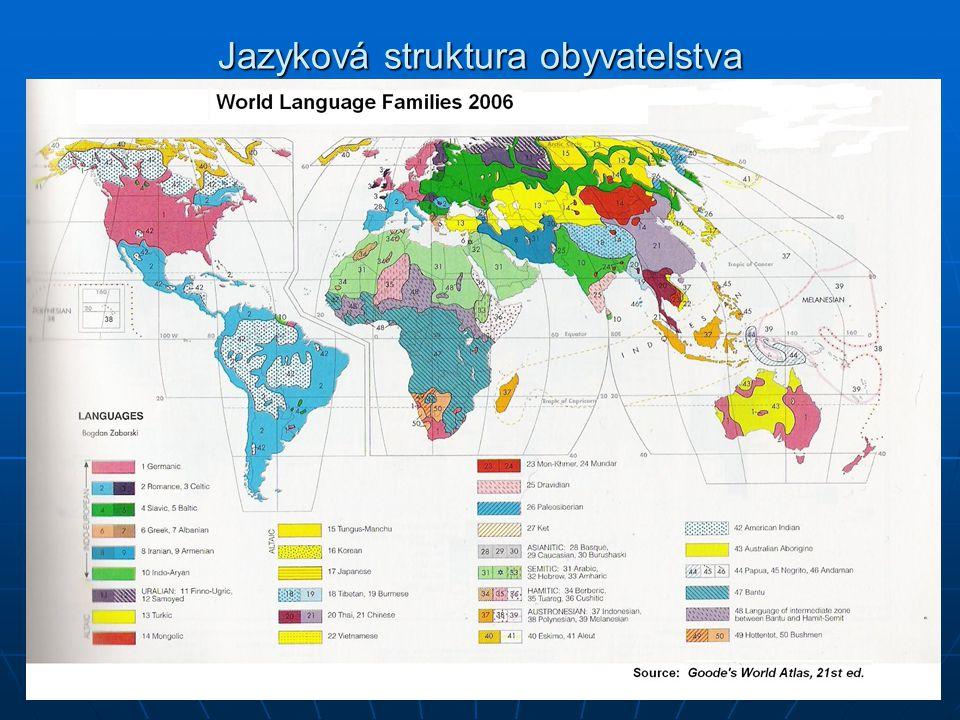 Jazyková struktura obyvatelstva