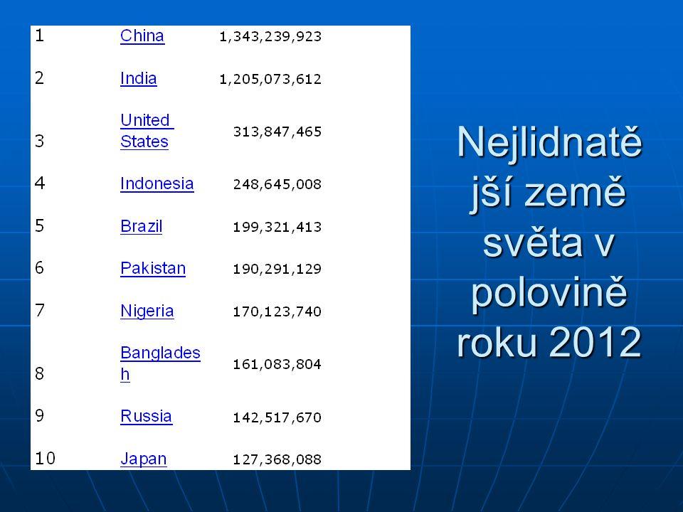 Nejlidnatě jší země světa v polovině roku 2012