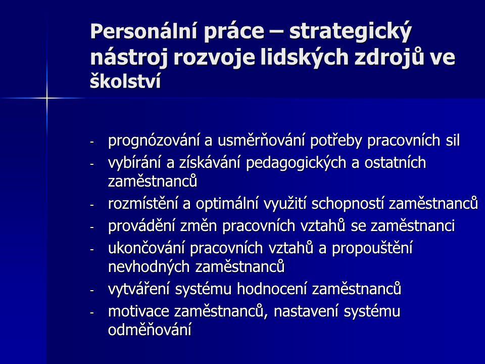 Personální práce – strategický nástroj rozvoje lidských zdrojů ve školství - pokračování - další vzdělávání pedagogických a ostatních pracovníků - vytváření systému komunikace se zaměstnanci - zprostředkování vztahů s odbory, školskou radou… - zajištění vztahů s orgány, s institucemi, obchodní vztahy …..