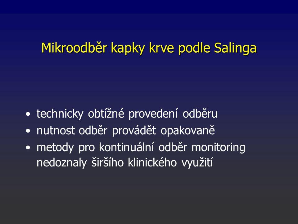 Mikroodběr kapky krve podle Salinga technicky obtížné provedení odběru nutnost odběr provádět opakovaně metody pro kontinuální odběr monitoring nedoznaly širšího klinického využití