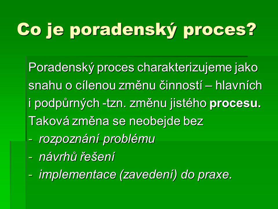 Co je poradenský proces? Poradenský proces charakterizujeme jako snahu o cílenou změnu činností – hlavních i podpůrných -tzn. změnu jistého procesu. T