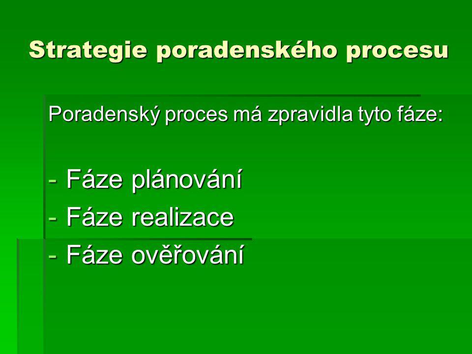 Strategie poradenského procesu Poradenský proces má zpravidla tyto fáze: -Fáze plánování -Fáze realizace -Fáze ověřování