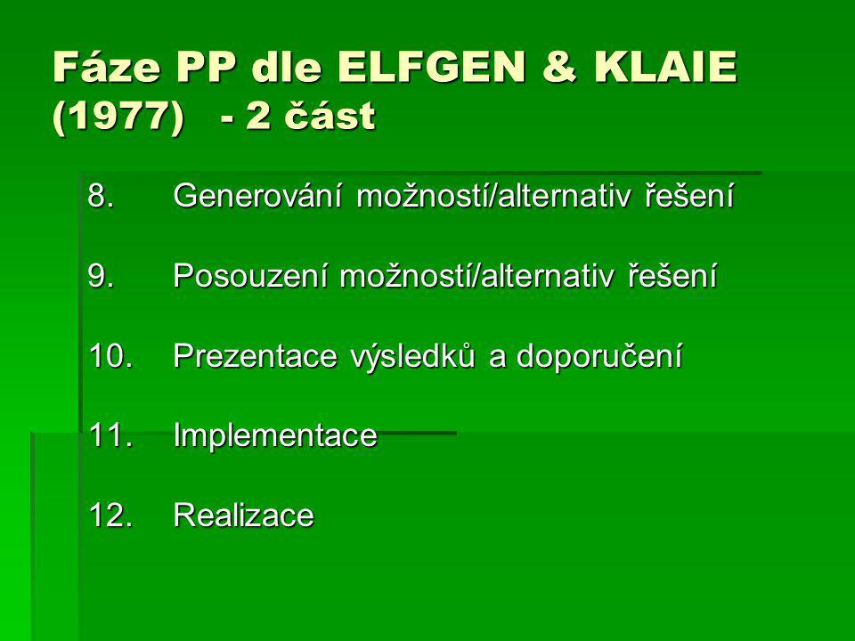 Fáze PP dle ELFGEN & KLAIE (1977) - 2 část 8. Generování možností/alternativ řešení 9. Posouzení možností/alternativ řešení 10. Prezentace výsledků a