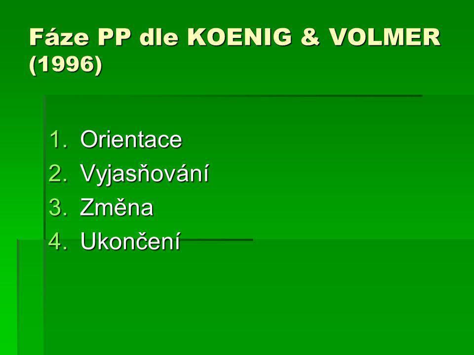 Fáze PP dle KOENIG & VOLMER (1996) 1.Orientace 2.Vyjasňování 3.Změna 4.Ukončení