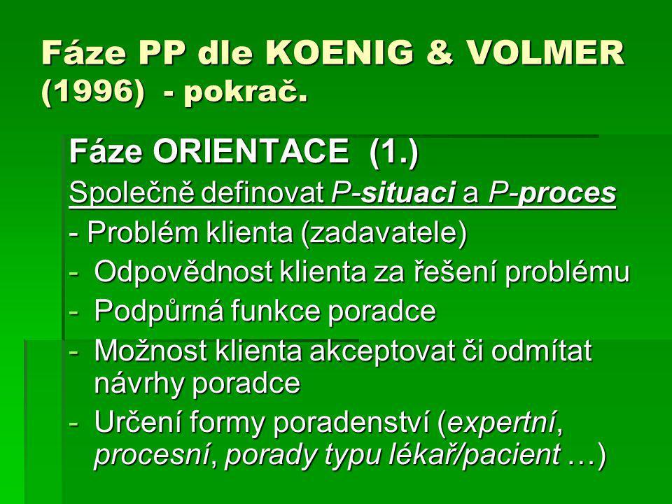 Fáze PP dle KOENIG & VOLMER (1996) - pokrač. Fáze ORIENTACE (1.) Společně definovat P-situaci a P-proces - Problém klienta (zadavatele) -Odpovědnost k