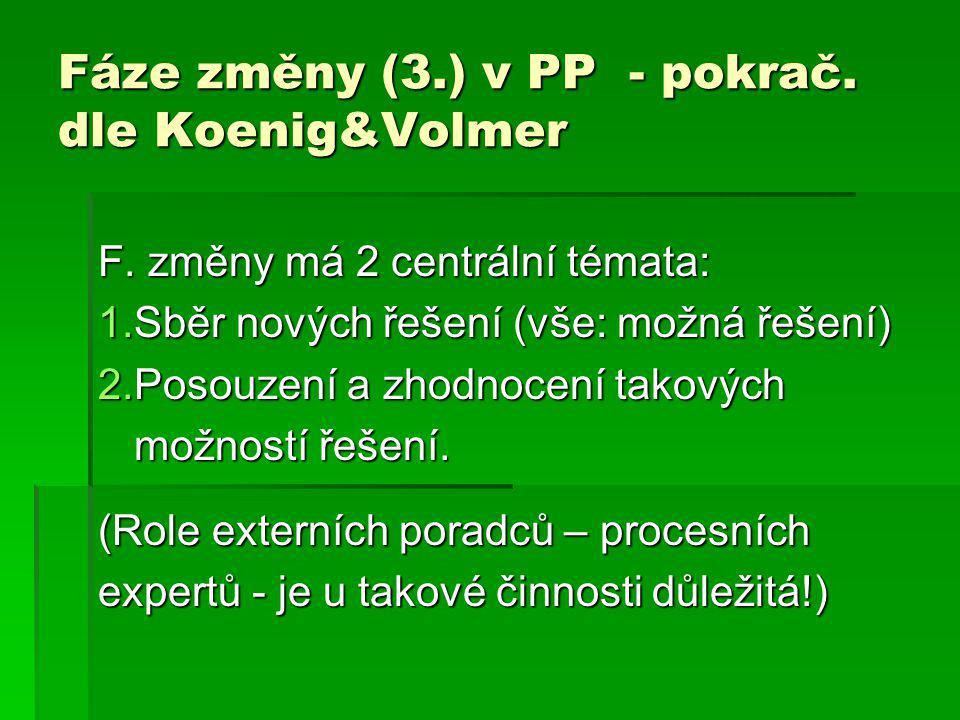 Fáze změny (3.) v PP - pokrač. dle Koenig&Volmer F. změny má 2 centrální témata: 1.Sběr nových řešení (vše: možná řešení) 2.Posouzení a zhodnocení tak