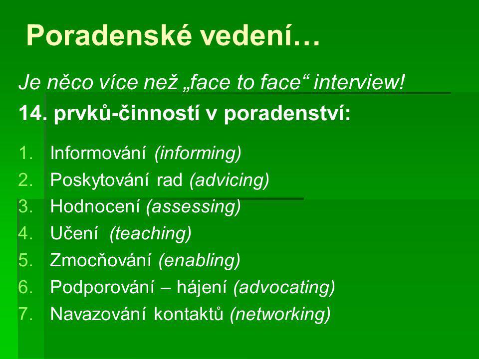 """Poradenské vedení… Je něco více než """"face to face"""" interview! 14. prvků-činností v poradenství: 1. 1.Informování (informing) 2. 2.Poskytování rad (adv"""
