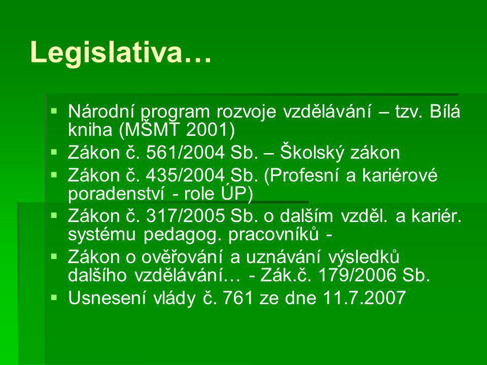 Legislativa…   Národní program rozvoje vzdělávání – tzv. Bílá kniha (MŠMT 2001)   Zákon č. 561/2004 Sb. – Školský zákon   Zákon č. 435/2004 Sb.