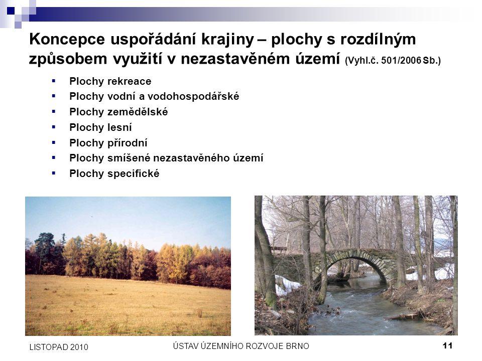 ÚSTAV ÚZEMNÍHO ROZVOJE BRNO11 LISTOPAD 2010 Koncepce uspořádání krajiny – plochy s rozdílným způsobem využití v nezastavěném území (Vyhl.č. 501/2006 S