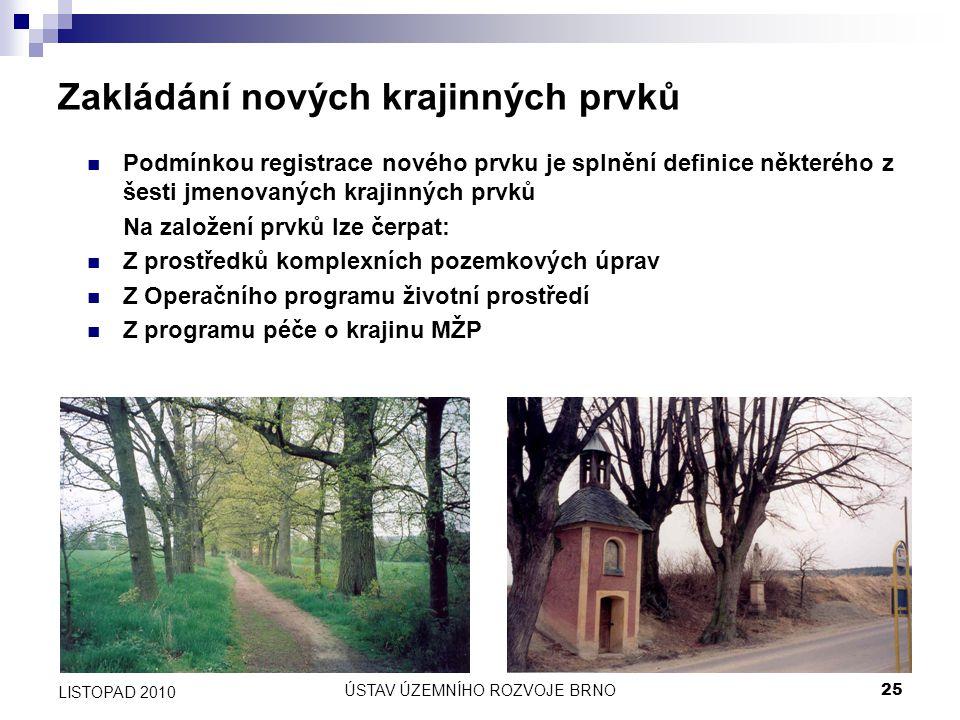 ÚSTAV ÚZEMNÍHO ROZVOJE BRNO25 LISTOPAD 2010 Zakládání nových krajinných prvků Podmínkou registrace nového prvku je splnění definice některého z šesti