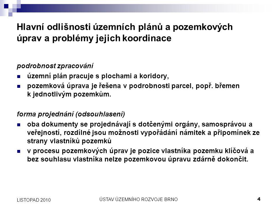 ÚSTAV ÚZEMNÍHO ROZVOJE BRNO15 LISTOPAD 2010 Důvody pro aktualizaci příručky Nový stavební zákon č.