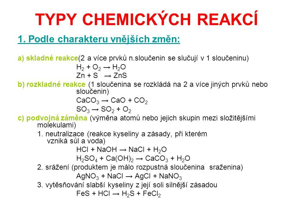 TYPY CHEMICKÝCH REAKCÍ 1.