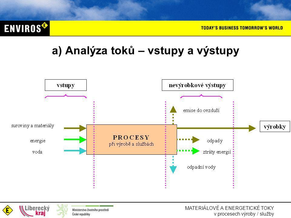 MATERIÁLOVÉ A ENERGETICKÉ TOKY v procesech výroby / služby a) Analýza toků – vstupy a výstupy