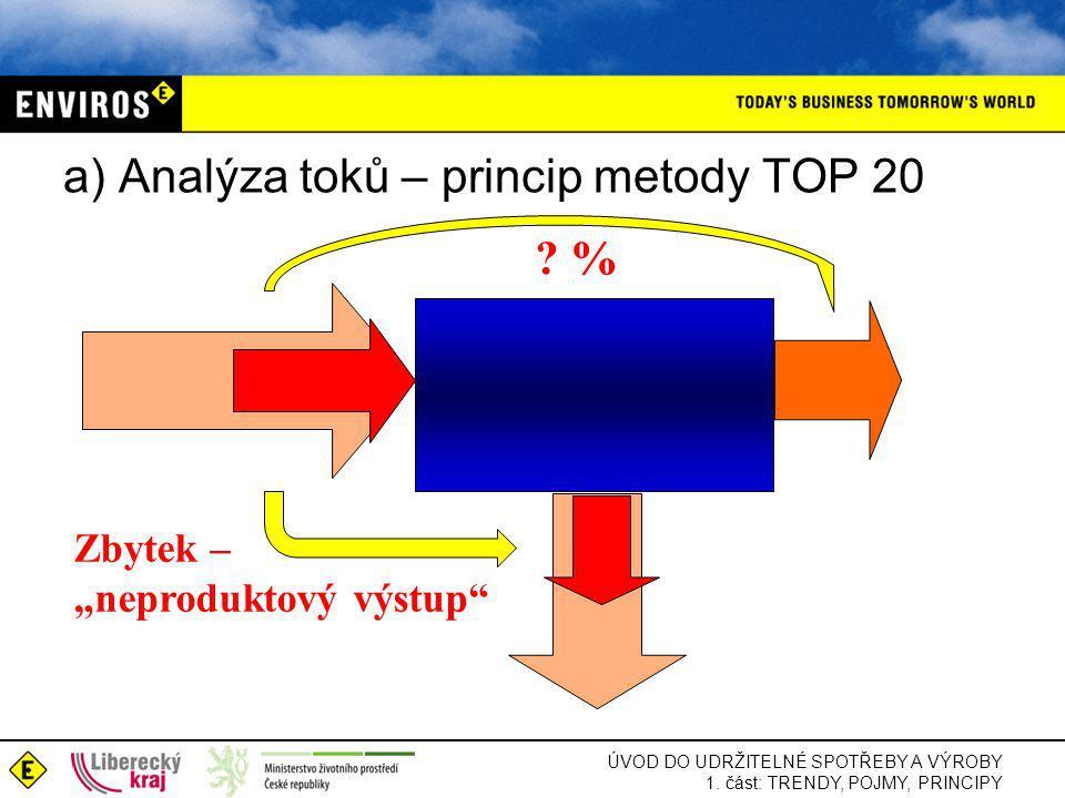 """ÚVOD DO UDRŽITELNÉ SPOTŘEBY A VÝROBY 1. část: TRENDY, POJMY, PRINCIPY a) Analýza toků – princip metody TOP 20 ? % Zbytek – """"neproduktový výstup"""""""