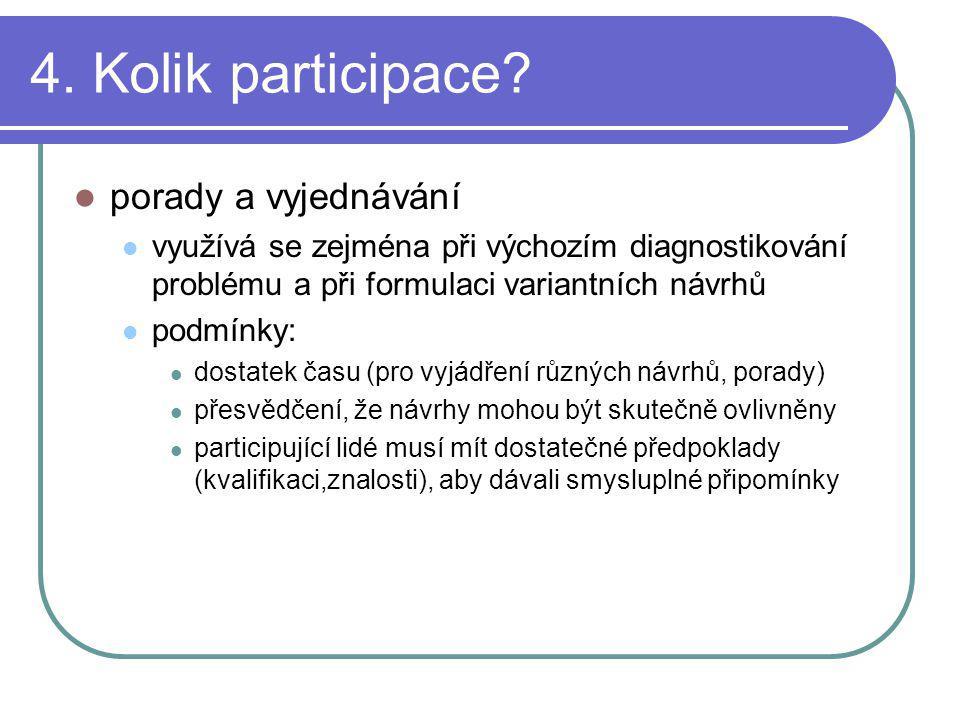 4. Kolik participace.
