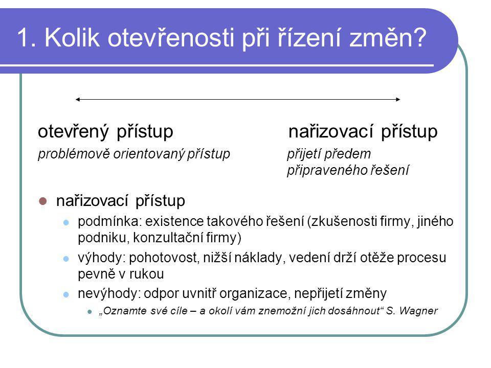 1. Kolik otevřenosti při řízení změn.