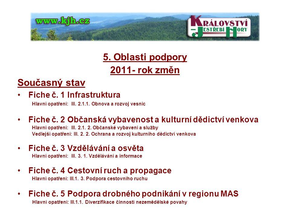 5. Oblasti podpory 2011- rok změn Současný stav Fiche č.
