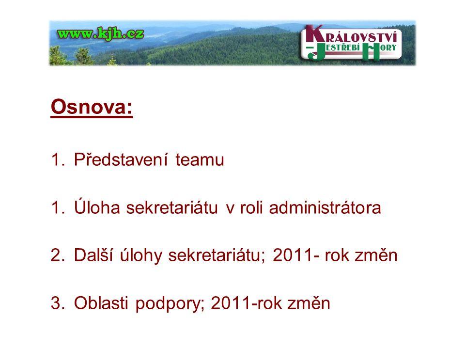 Osnova: 1.Představení teamu 1.Úloha sekretariátu v roli administrátora 2.Další úlohy sekretariátu; 2011- rok změn 3.Oblasti podpory; 2011-rok změn