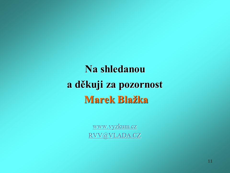 11 Na shledanou a děkuji za pozornost Marek Blažka Marek Blažka www.vyzkum.cz RVV@VLADA.CZ