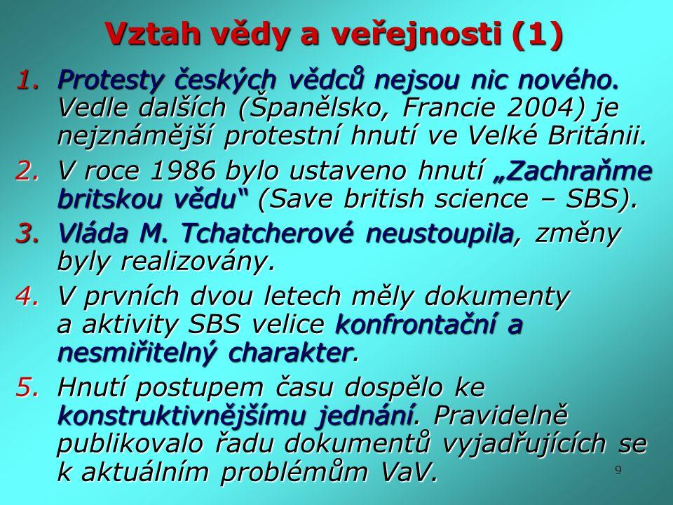 9 Vztah vědy a veřejnosti (1) 1.Protesty českých vědců nejsou nic nového. Vedle dalších (Španělsko, Francie 2004) je nejznámější protestní hnutí ve Ve