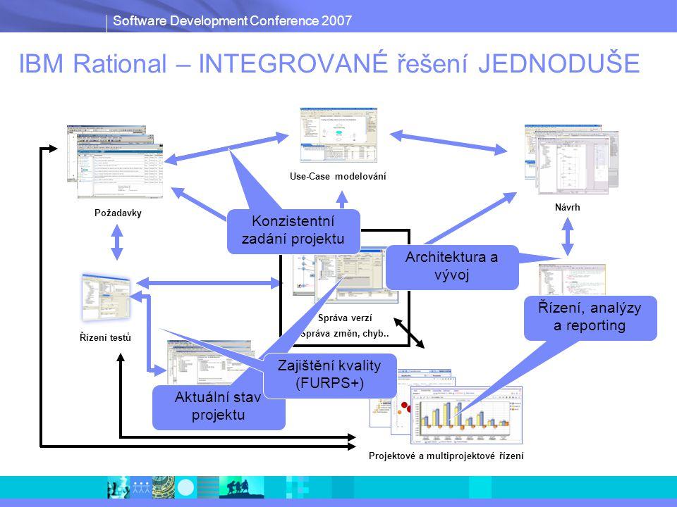 Software Development Conference 2007 IBM Rational – INTEGROVANÉ řešení JEDNODUŠE Požadavky Use-Case modelování Návrh Vývoj Řízení testů Realizace testů Správa verzí Správa změn, chyb..