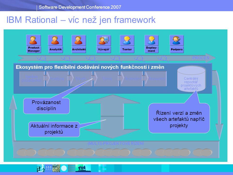 Software Development Conference 2007 IBM Rational – jedno ucelené řešení